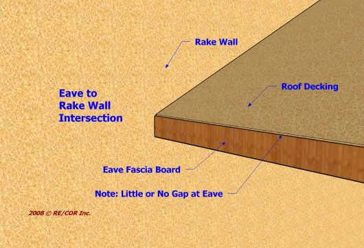 2D Z Bar eave to Rake Wall 1