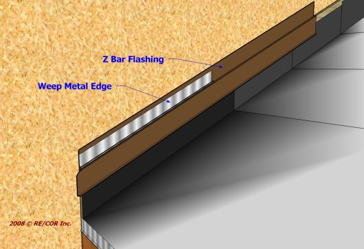2D Z Bar Eave to Rake Wall 5c